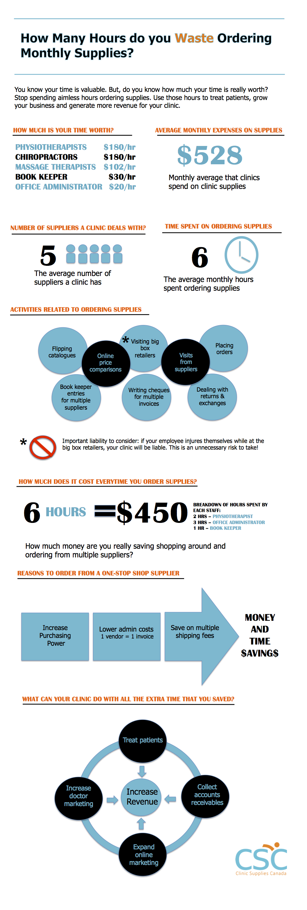 Infographics_on_Hours2