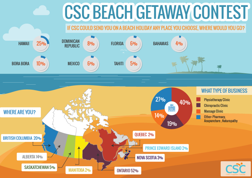 beach contest inforgraphics.png